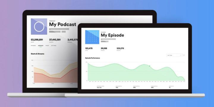 Spotify for Podcasters: Streaming-Dienst will Produzenten helfen