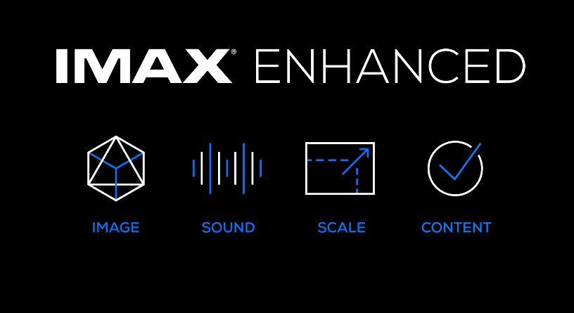 Die Versprechen von IMAX Enhanced
