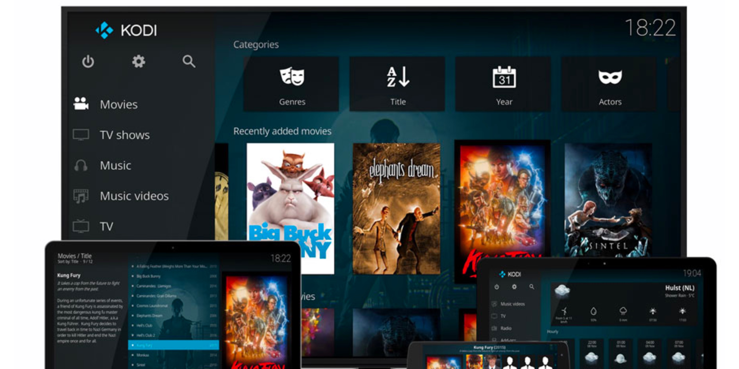 Kodi Open Source