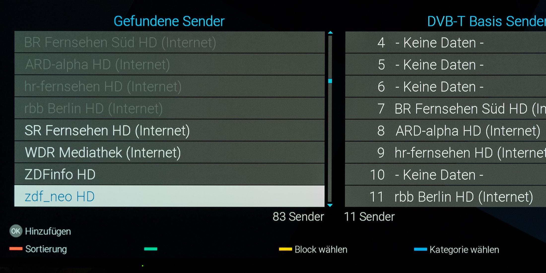 alphabetisch oder numerisch sortiert - Panasonic
