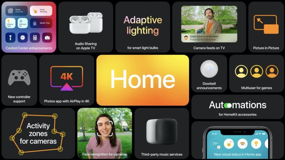 HomePod OS 14 Feature Liste