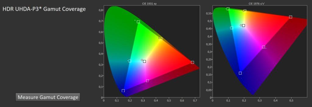 LG 65CX Color Gamut