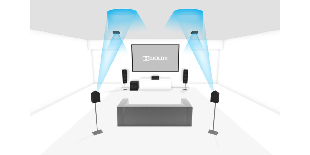 Ein Dolby-Atmos-Heimkino-System