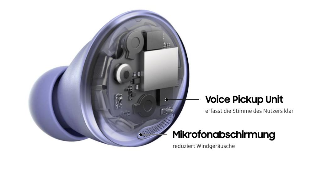 Samsung Galaxy Buds Pro-micro