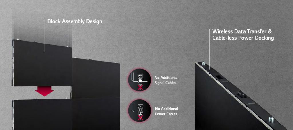 LG Magnit - Modulares Design