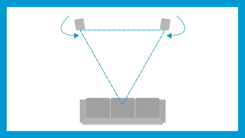 Lautsprecher Winkel