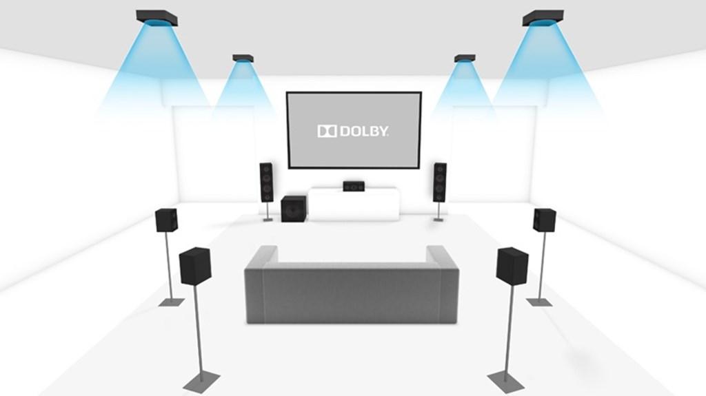 Dolby Atmos 7.1.4 Setup mit Overhead Lautsprechern