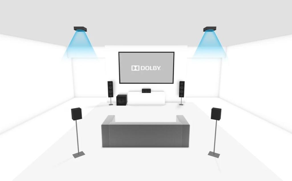 Dolby Atmos 5.1.2 Lautsprecher Setup mit Deckenlautsprechern