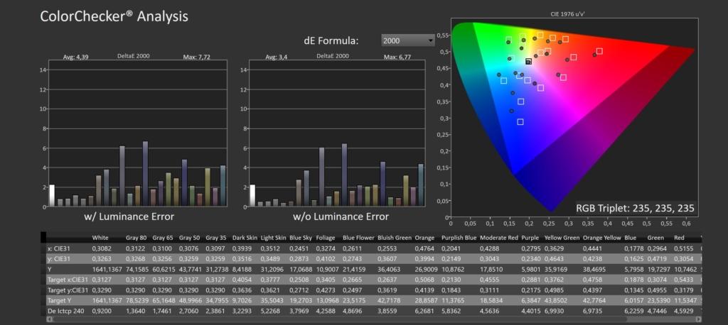 SAMSUNG 65QN95A HDR Test