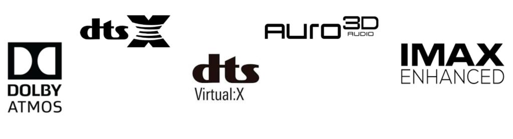 Im Segment für 3D-Sound dominiert Dolby aktuell den Markt.