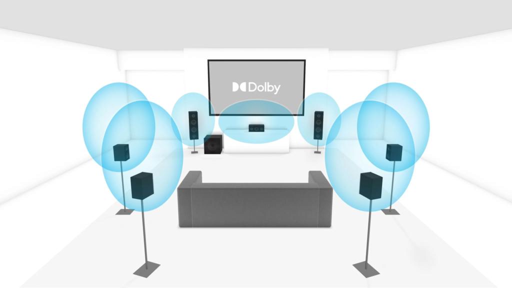 Mit einem 7.1-Surround-Sound-Set kommt der Klang von vorne, von hinten und von den Seiten.