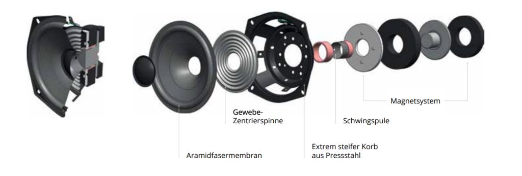 Q Acoustics 3020i Tiefmitteltöner Explosion