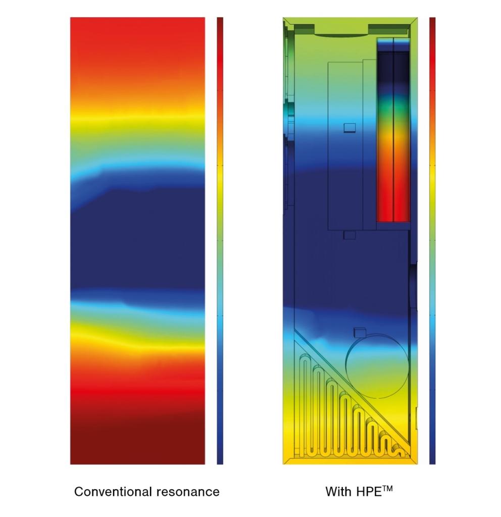 Q Acoustics HPE Diagramm