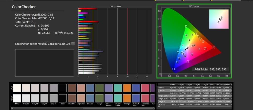 LG NANO889 Color Checker CALMAN